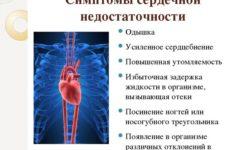 Сердечная недостаточность и ее лечение